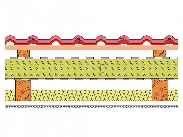 BramacTherm tepelná izolace: novinka pro šikmé a ploché střechy