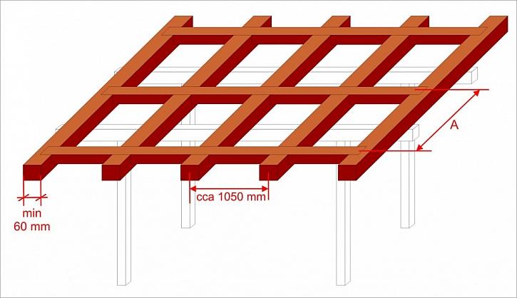 Jakou konstrukci vlastně mají mít komůrkové desky z polykarbonátu?