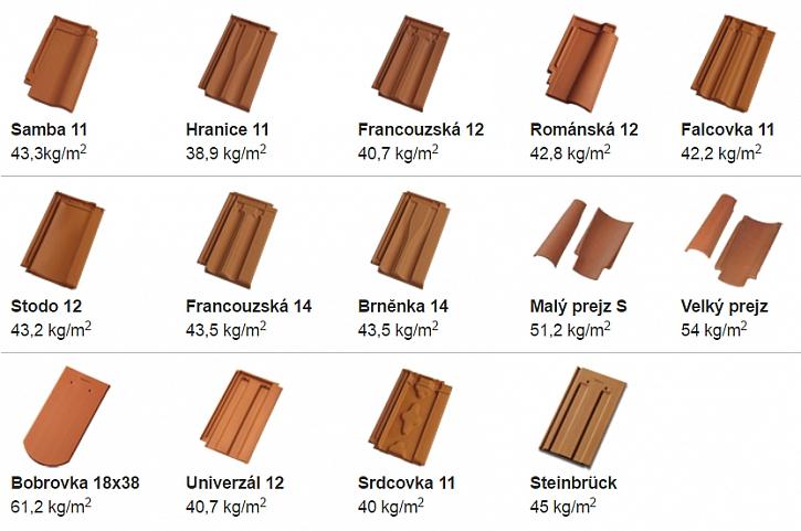 Hmotnost pálených tašek TONDACH