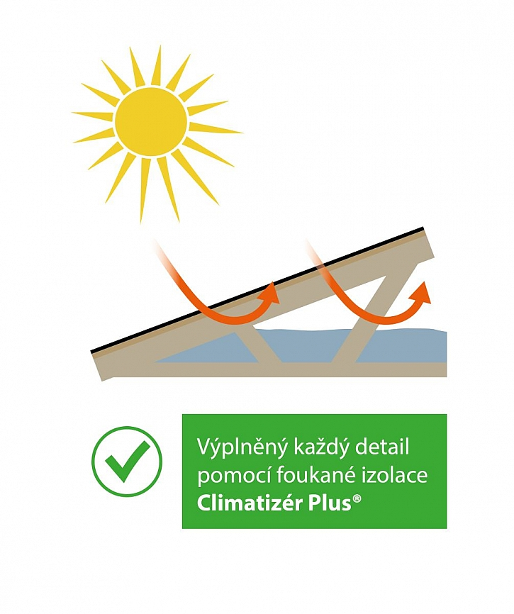 zabránění průniku tepla střechou