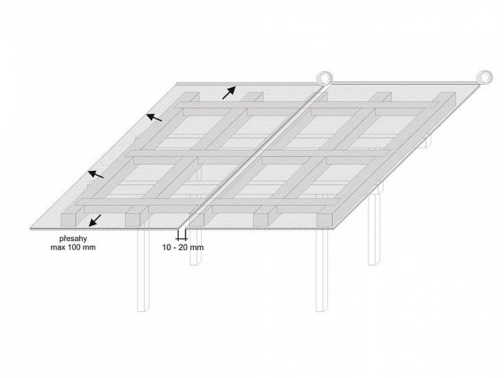 Při instalaci je třeba počítat s tepelnou roztažností desek