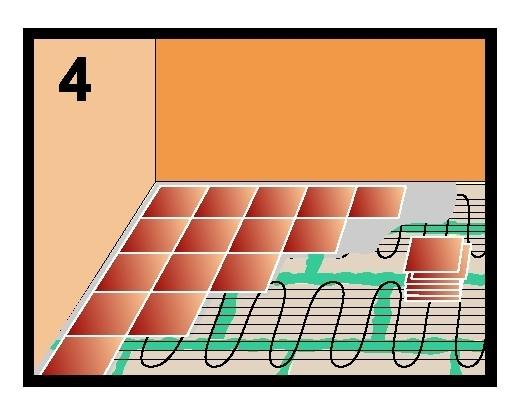 Instalace izolační desky F-board a rohože Ecofloor