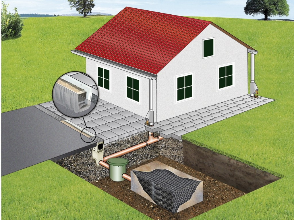 Jak využít dešťovou vodu pro zahradu? Voda patří do země, nikoliv do kanálu.