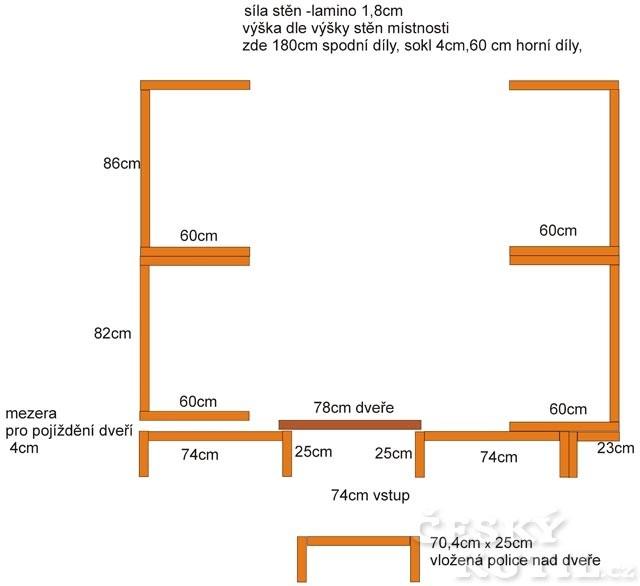 Měření a plánování