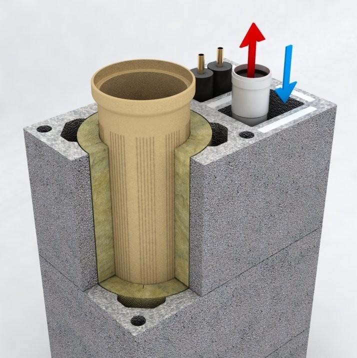 Komín disponuje izolovanou šachtou pro nezávislý přívod vzduchu a plastovou vložkou pro odkouření plynového kondenzačního kotle. Třetí rovněž izolovaná šachta umožňuje instalaci dalšího vedení např. k solární technice.