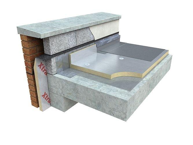 Jaký materiál pro zateplení rovné střechy zvolit?