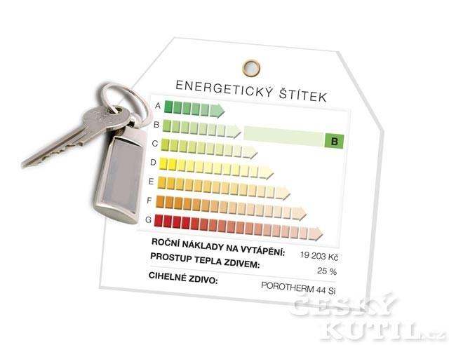 Energetický štítek obálky budovy – POROTHERM