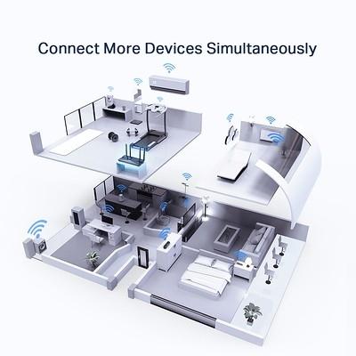 Wi-Fi 6 - pripojeni mnoha zarizeni najednou