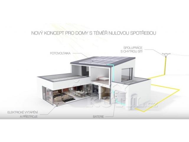 Domy s téměř nulovou spotřebou energie