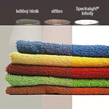 Odrazné tubusy Spectralight® Infinity