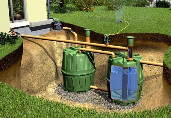 Zařízení na dešťovou vodu