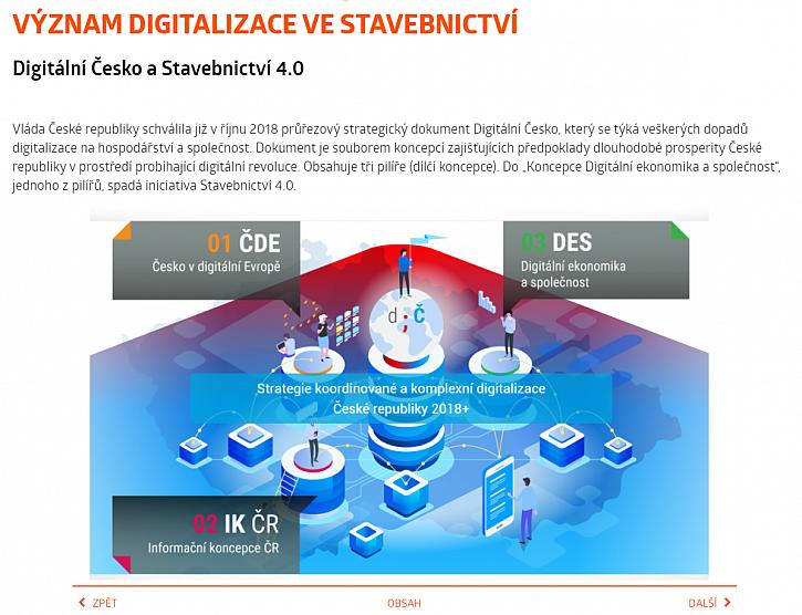 Význam digitalizace
