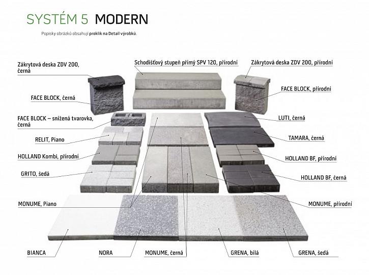 Ukázka vzorového systému Modern