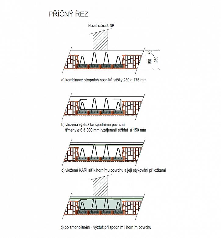 Skryté průvlaky ve směru stropních nosníků _navržené řešení u domů typu Smrk