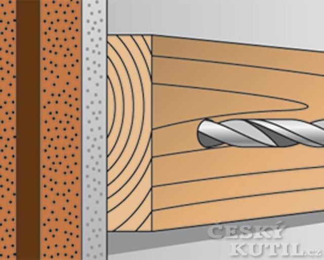 Pro jaké materiály jsou hmoždinky FUR určeny?