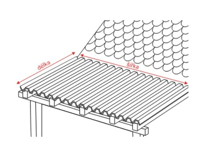 Náčrt střechy