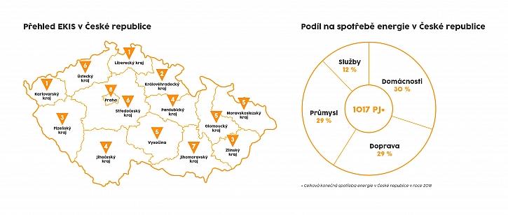 MPO_Infografika