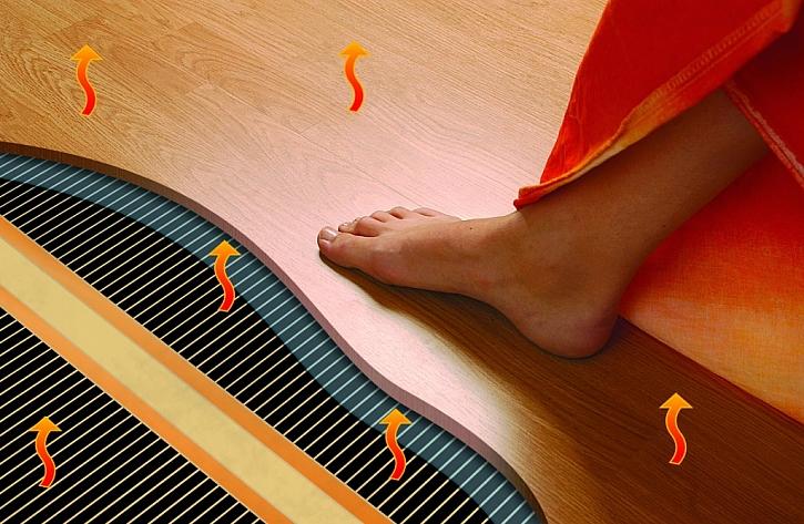Současné velkoplošné topné systémy naplňují veškeré přednosti elektrických topných systémů a přitom zajišťují, vzhledem k nízké povrchové teplotě a velké topné ploše, nejvyšší možný uživatelský komfort