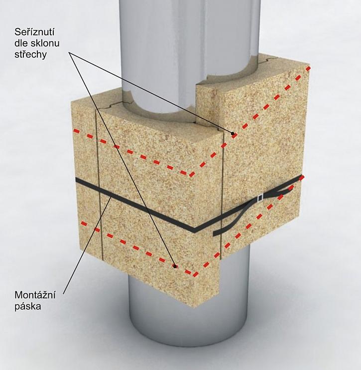 Novinka Schiedel VermiS – doplněk pro požárně bezpečný prostup nerezového komína střešní konstrukcí