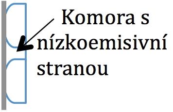 Vzorek znázorněný schematicky