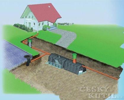 Likvidace odpadních a dešťových vod