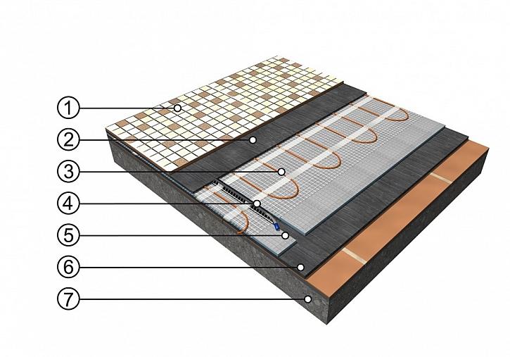 Postup instalace topné rohože ECOFLOOR pod dlažbu s bezdrátovou regulací Watts