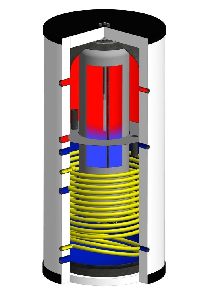 Tepelné čerpadlo země/voda EcoHeat 400