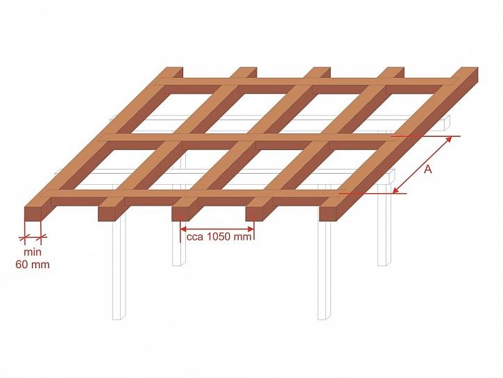Při navrhování spodní nosné konstrukce a vzdálenosti jednotlivých podpěr vycházejte z šířky desek