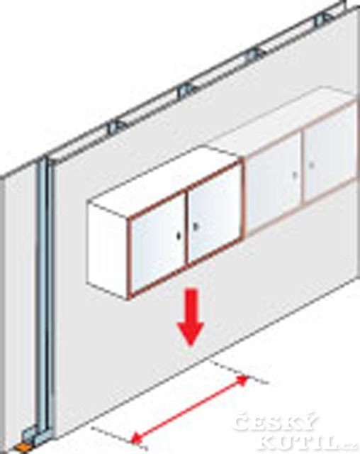 Zavěšení horních skříněk kuchyňské linky: