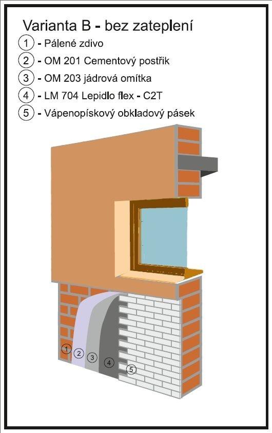 Řešení soklového zdiva s obkladovými pásky