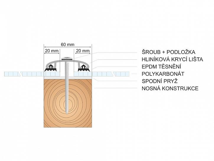 Mezi jednotlivými deskami vynechávejte 20 mm dilatační mezeru
