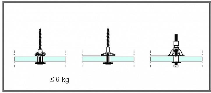 Upevnění konstrukcí do suché výstavby Knauf