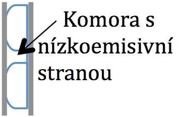 Znázorněno schematicky