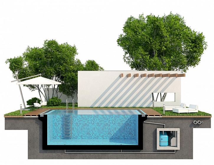 Schéma zapuštěného bazénu včetně instalace filtračního zařízení a dokončených terénních úprav
