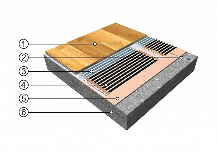 Od radiátorů zpět k sálavým systémům vytápění