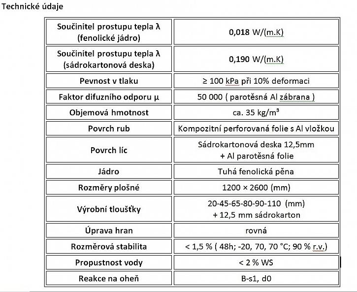 Největší výhody výrobku Kingspan Kooltherm K118 Interiérová deska