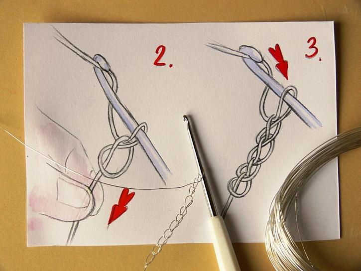 Výroba drátkovaného náhrdelníku a náušnic