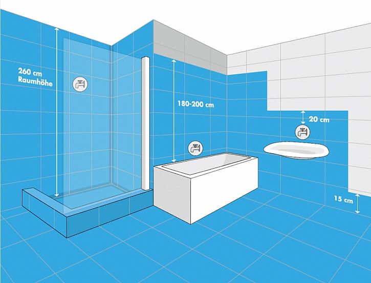 Pod všechny sanitární obklady použijte hydroizolační nátěr Knauf Tekutá hydroizolace s dostatečným přesahem.