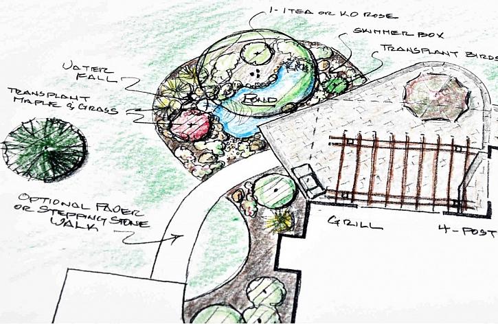 Před stavbou pergoly je dobré udělat si koncept, kam stavbu na zahradě umístit