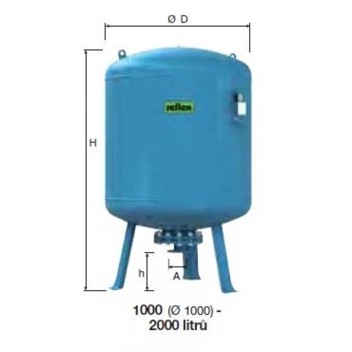 Refix expanzní nádoba DE/1500/10 modrá