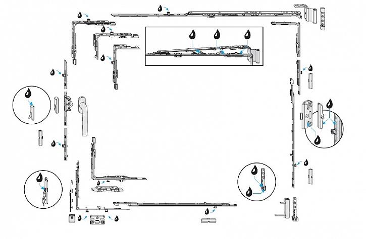 Ukázka míst pro promazání kování_VEKRA_zdroj_VEKRA
