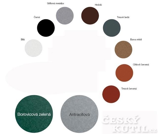 Okapové systémy, 3. díl – Životnost a barvy