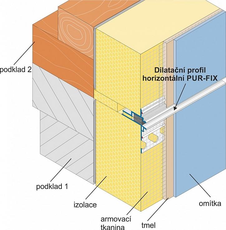 Styk dvou podkladů ETICS řeší horizontální dilatační profil od HPI-CZ