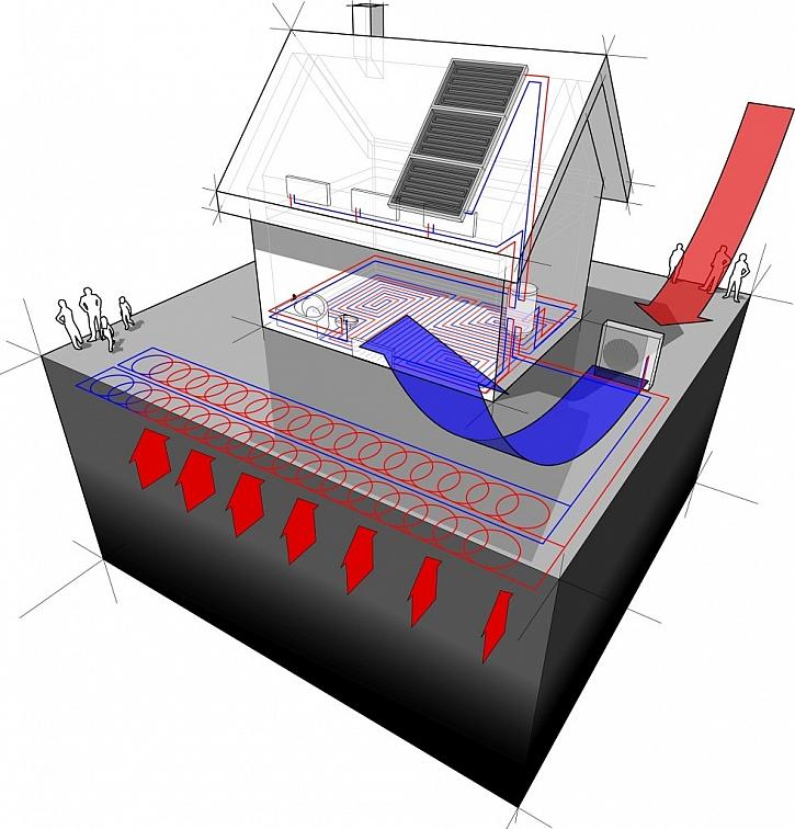 Ušetřete s tepelným čerpadlem vzduch voda