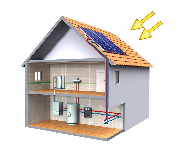 Solární systém ohřevu vody v bojleru a radiátoru