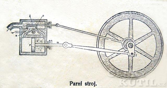 Zajímavosti ze staré technické literatury