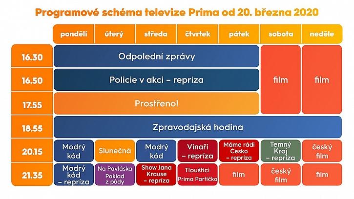 Programové schéma televize Prima (Zdroj: archiv FTV Prima)