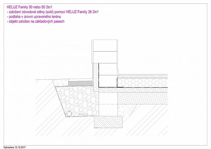 Podlaha v úrovni upraveného terénu