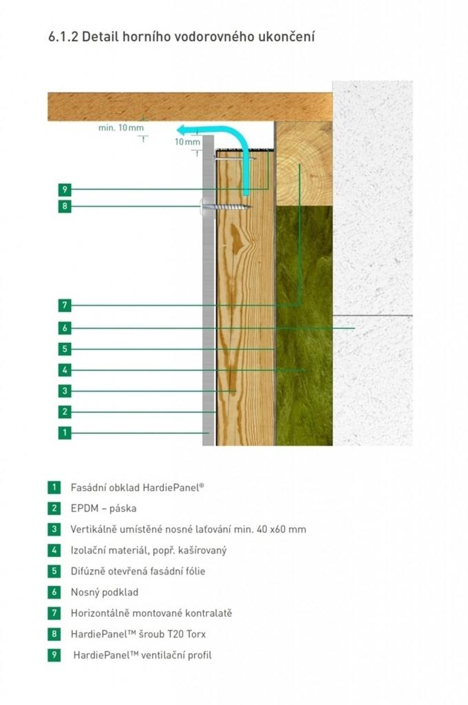 Detail skladby fasády HardiePanel