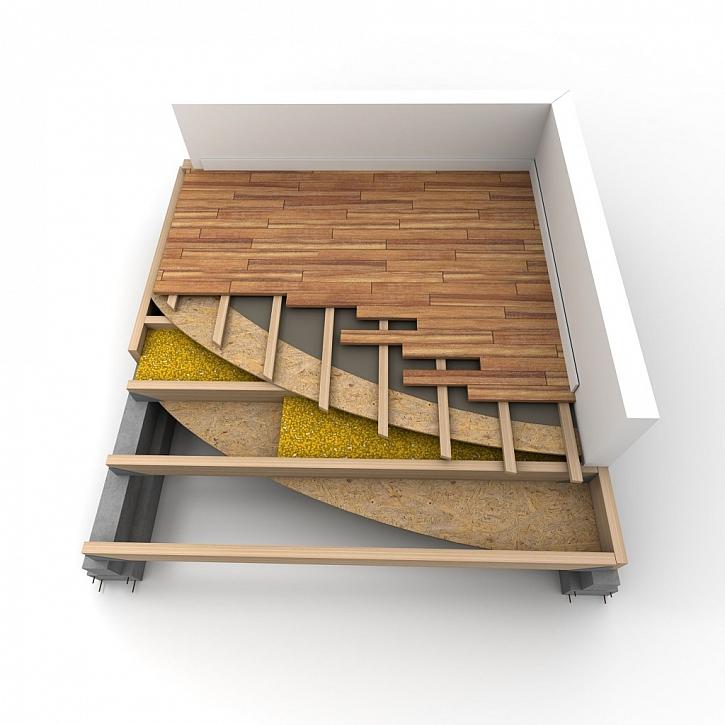 Nákres vrstev izolace podlahy názorně ukazuje, co všechno by měla odhlučněná podlaha splňovat